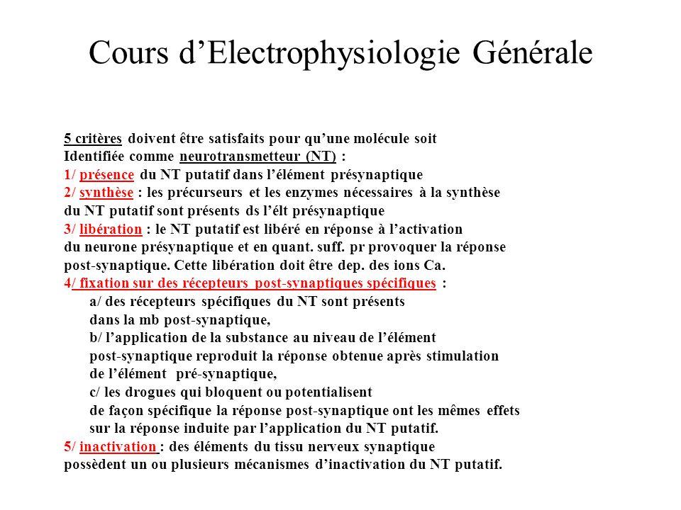 Cours dElectrophysiologie Générale 5 critères doivent être satisfaits pour quune molécule soit Identifiée comme neurotransmetteur (NT) : 1/ présence d