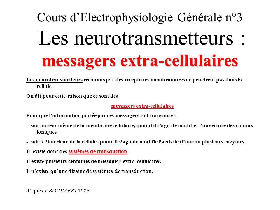 messagers extra-cellulaires Cours dElectrophysiologie Générale n°3 Les neurotransmetteurs : messagers extra-cellulaires Les neurotransmetteurs reconnu