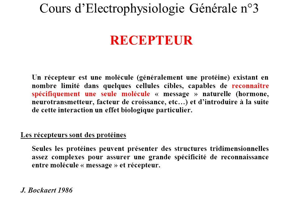 Cours dElectrophysiologie Générale n°3 RECEPTEUR Si un récepteur donné ne reconnaît quune seule molécule « message » naturelle, il peut exister en revanche plusieurs types de récepteurs pour une même molécule « message ».