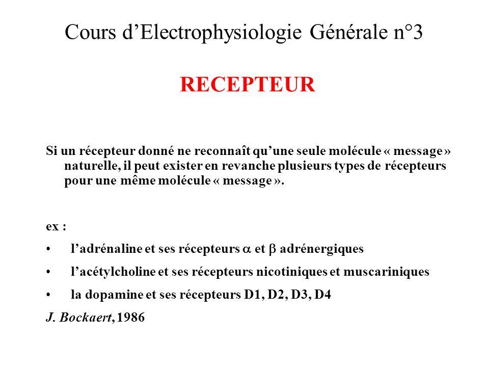 Cours dElectrophysiologie Générale n°3 RECEPTEUR Si un récepteur donné ne reconnaît quune seule molécule « message » naturelle, il peut exister en rev