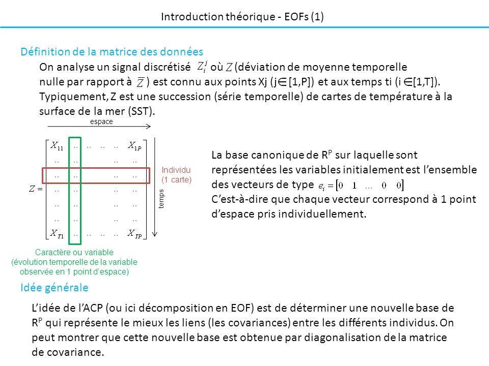 On analyse un signal discrétisé où (déviation de moyenne temporelle nulle par rapport à ) est connu aux points Xj (j [1,P]) et aux temps ti (i [1,T]).