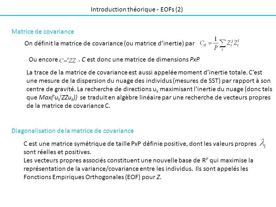 Introduction théorique - EOFs (2) On définit la matrice de covariance (ou matrice dinertie) par Matrice de covariance La trace de la matrice de covari