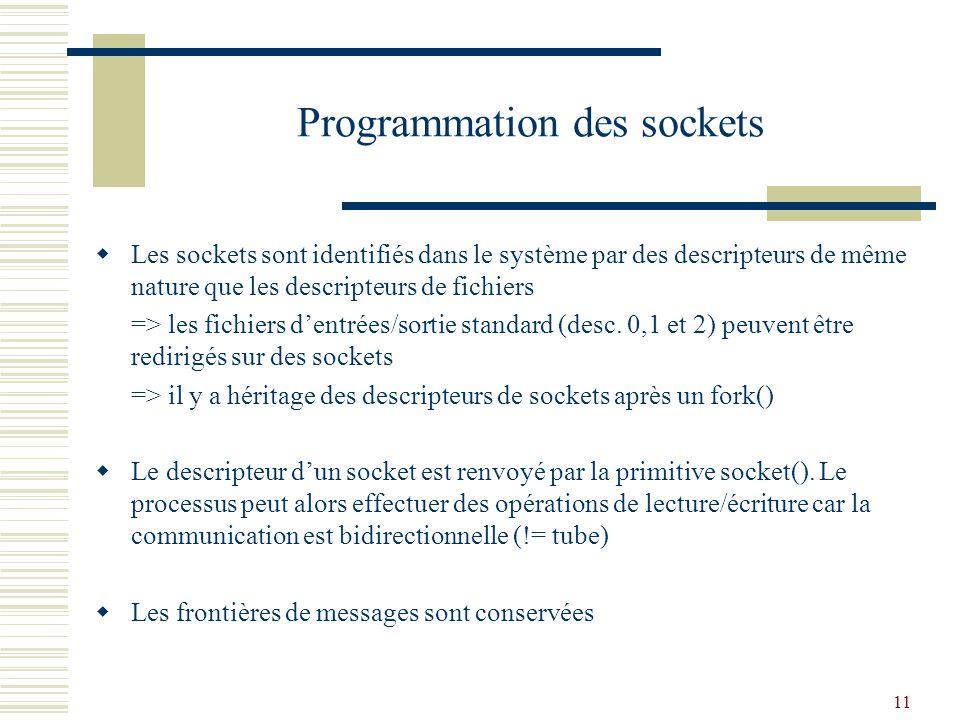 12 Domaine dun socket(1) Domaine UNIX : AF_UNIX Les sockets sont locales au système et fournissent un mécanisme dIPC (InterProcessus Communication) struct sockaddr_un { shortsun_family;/* AF_UNIX */ charsun_path [108]/* référence UNIX */ };