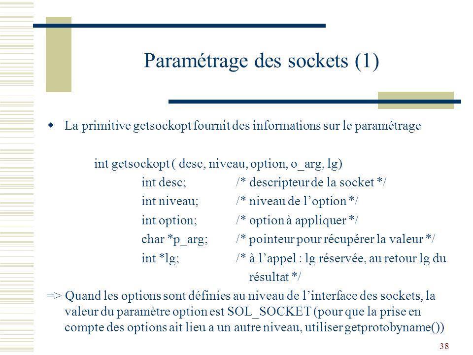 39 Paramétrage des sockets (2) Modification de la valeur dune option : int setsockopt (desc, niveau, option, p_arg,lg) int desc;/* descripteur du socket */ int niveau;/* niveau de loption */ int option;/* option à appliquer */ char *p_arg;/* pointeur sur largument de loption */ int lg;/* longueur de largument */