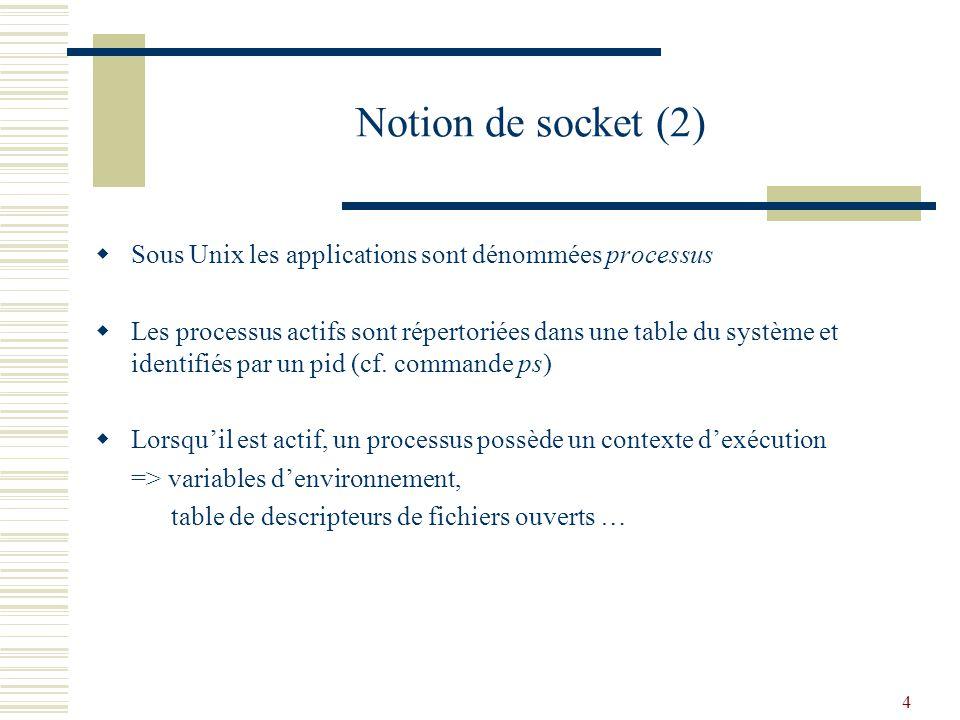 5 Notion de socket (3) Mécanisme de communication entre applications sous Unix : - pipe (ou tube nommé) -> fichier - mémoire partagée (system V) - file de messages - sockets Lorsquun objet de ce type est créé par une application, le système lui alloue un identifiant.