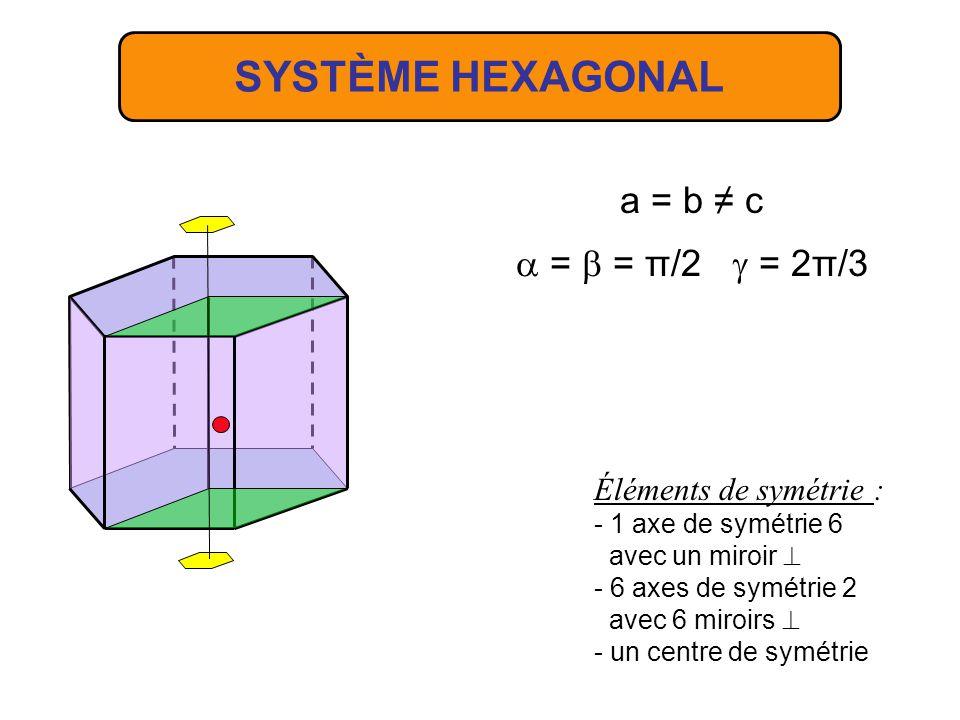 a = b = c = = quelconques Éléments de symétrie : - 1 axe de symétrie 3 - 3 axes de symétrie 2 avec 3 miroirs - un centre de symétrie SYSTÈME RHOMBOEDRIQUE
