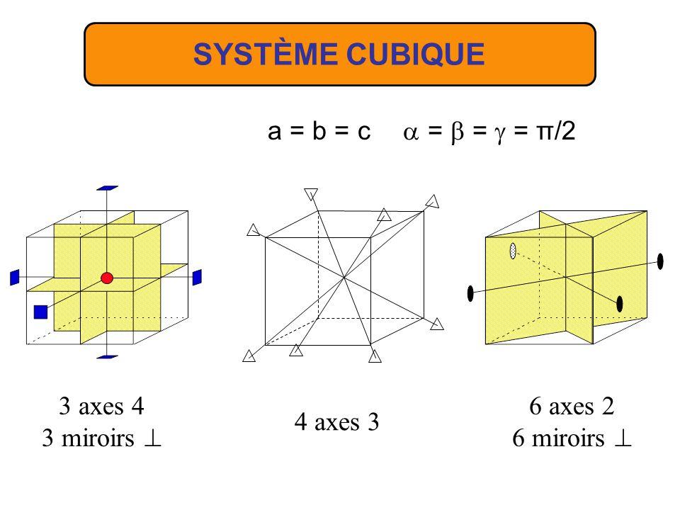 a = b c = = π/2 = 2π/3 Éléments de symétrie : - 1 axe de symétrie 6 avec un miroir - 6 axes de symétrie 2 avec 6 miroirs - un centre de symétrie SYSTÈME HEXAGONAL