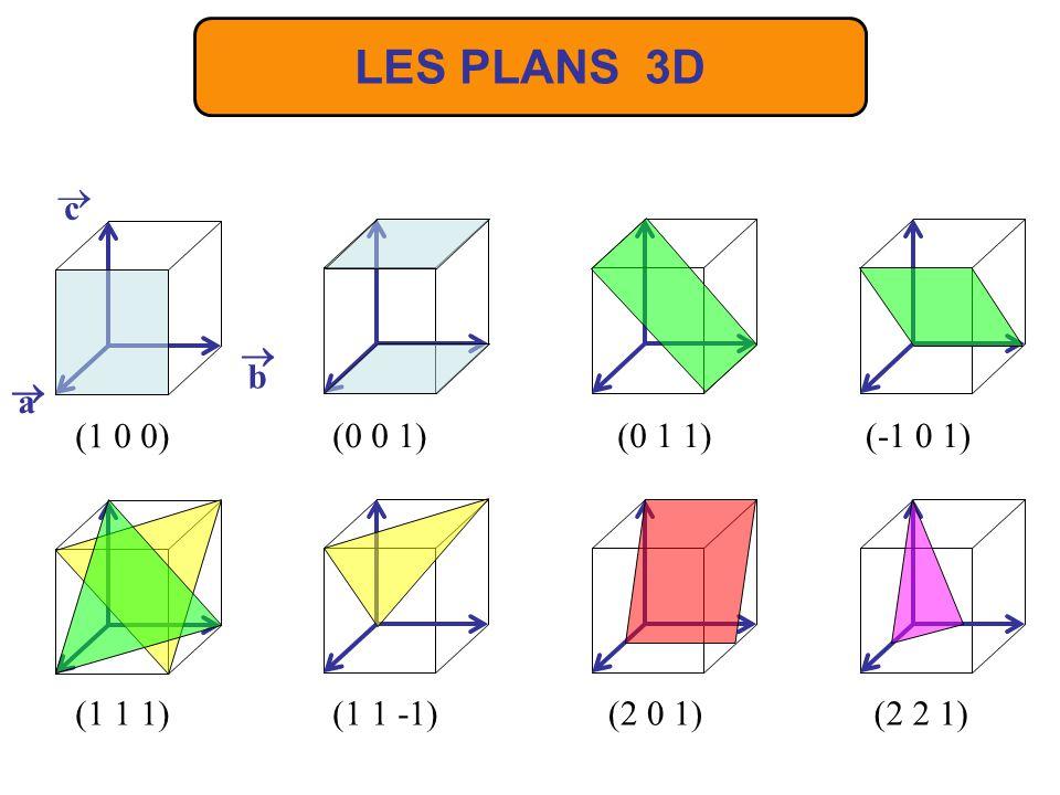 Pour trouver rapidement les indices dune famille de plans réticulaires à partir dun plan il faut considérer : indices de Miller.quune famille de plans est définie par 3 entiers (h k l) appelés indices de Miller.