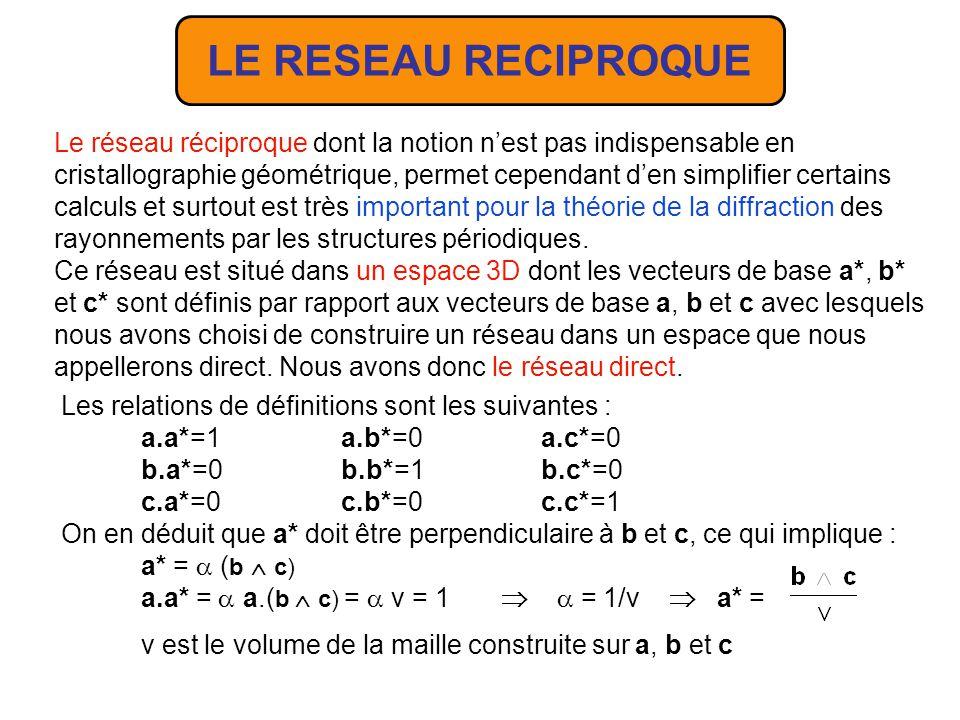 c a b (1 0 0) (0 0 1)(0 1 1)(-1 0 1) (1 1 1)(1 1 -1)(2 0 1)(2 2 1) LES PLANS 3D