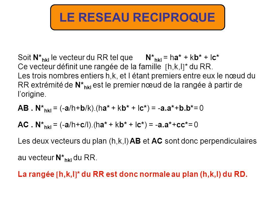LE RESEAU RECIPROQUE Compte tenu des relations entre les deux réseaux direct (RD) et réciproque (RR) il est possible de faire des opérations telles que produit scalaire ou produit vectoriel en utilisant des vecteurs des deux espaces.