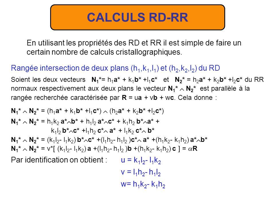 Pour les différents systèmes : –Monoclinique –Orthorhombique –Quadratique (tetragonal) –Hexagonal –Cubique DISTANCE INTERRETICULAIRE