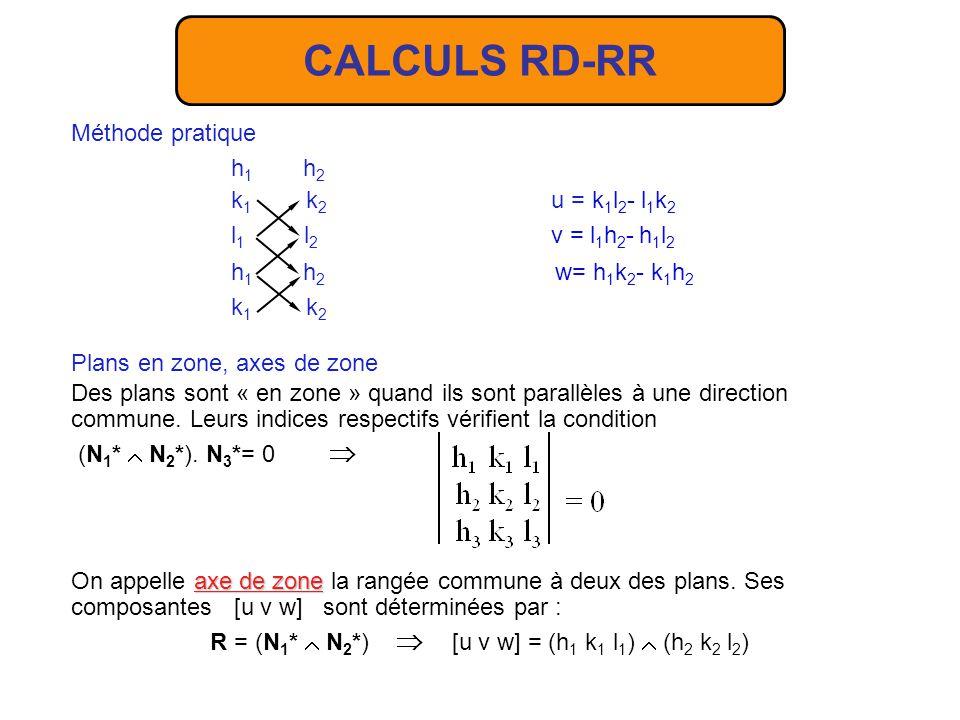 CALCULS RD-RR En utilisant les propriétés des RD et RR il est simple de faire un certain nombre de calculs cristallographiques.