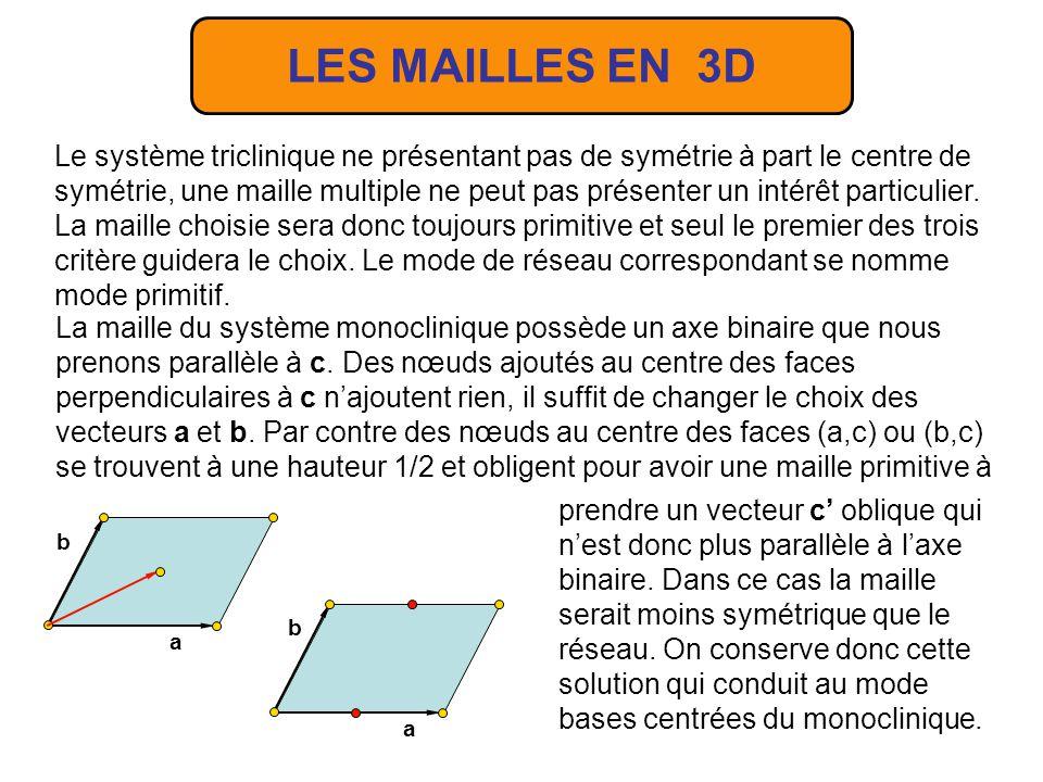 LES MAILLES EN 3D Il y a 7 systèmes cristallins avec des formes de maille spécifiques.