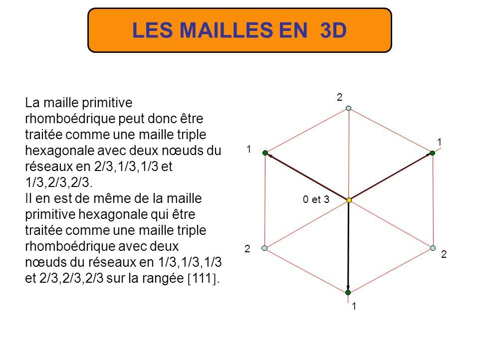 LES MAILLES EN 3D Attention la notation à quatre indices na de sens que pour les familles de plans réticulaires, elle ne doit pas être utilisée pour les rangées.