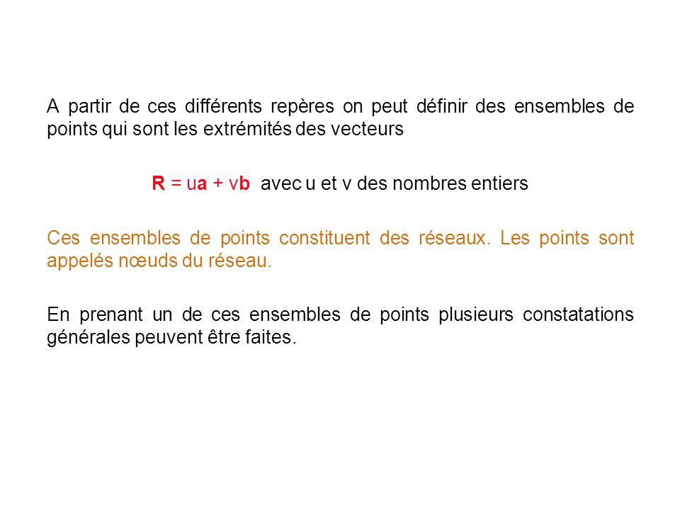 2D : dans un espace à deux dimensions nous prenons une origine et deux vecteurs non colinéaires pour définir un repère.