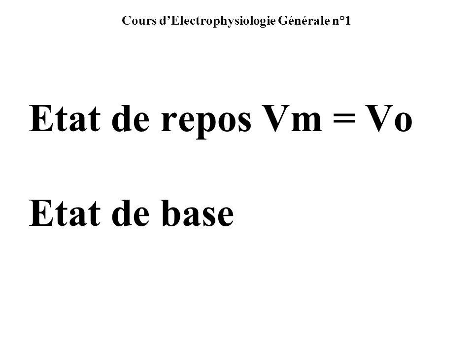 Cours dElectrophysiologie Générale n°1 Etat de repos Vm = Vo Etat de base