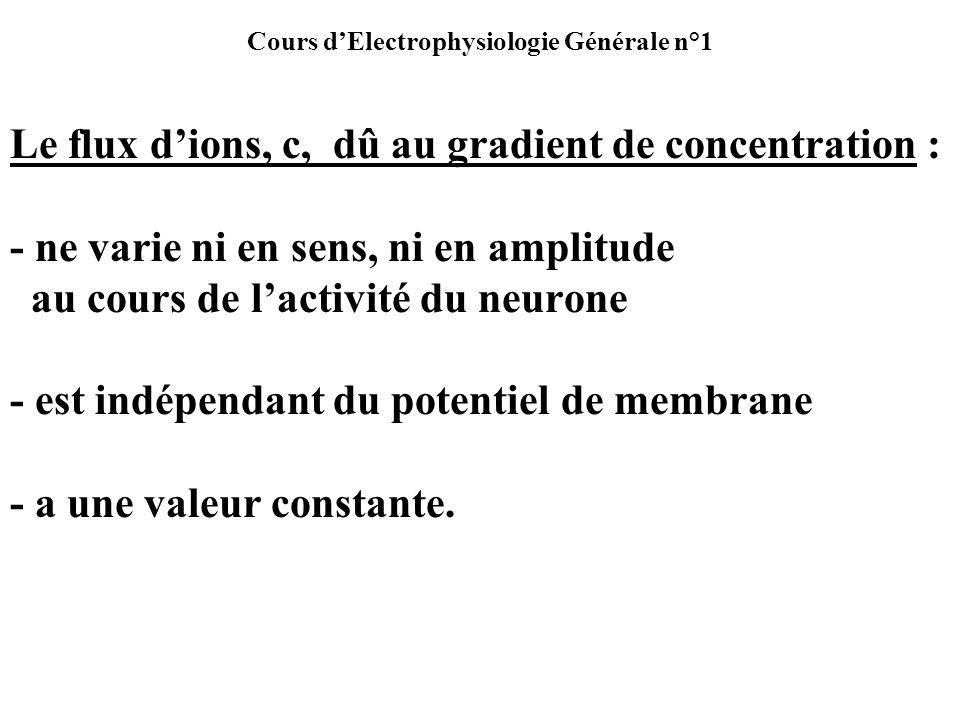 Cours dElectrophysiologie Générale n°1 Le flux dions, c, dû au gradient de concentration : - ne varie ni en sens, ni en amplitude au cours de lactivit