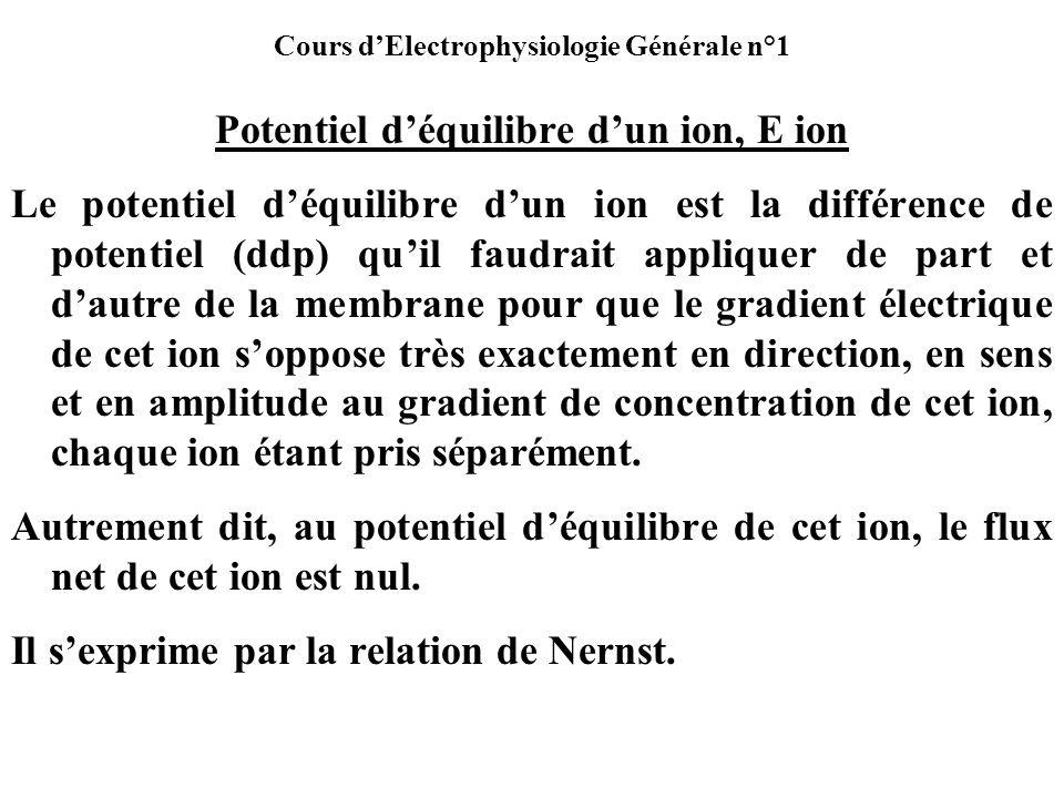 Cours dElectrophysiologie Générale n°1 Potentiel déquilibre dun ion, E ion Le potentiel déquilibre dun ion est la différence de potentiel (ddp) quil f