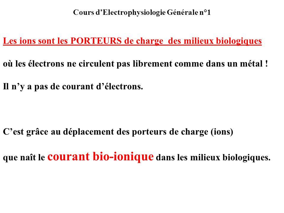 Les ions sont les PORTEURS de charge des milieux biologiques où les électrons ne circulent pas librement comme dans un métal ! Il ny a pas de courant