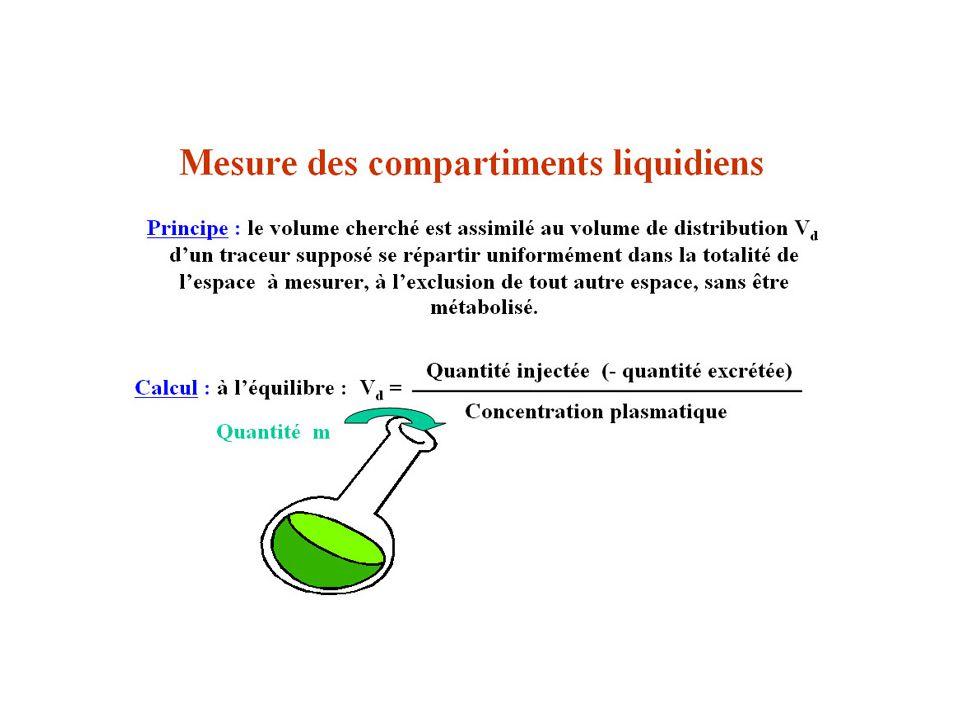 Compartiments liquidiens 2