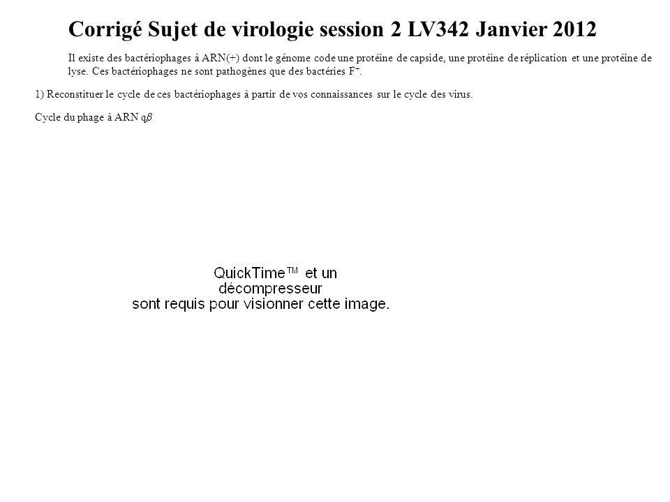 Corrigé Sujet de virologie session 2 LV342 Janvier 2012 Il existe des bactériophages à ARN(+) dont le génome code une protéine de capside, une protéin
