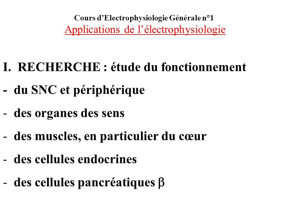 Cours dElectrophysiologie Générale n°1 Applications de lélectrophysiologie I. RECHERCHE : étude du fonctionnement - du SNC et périphérique -des organe