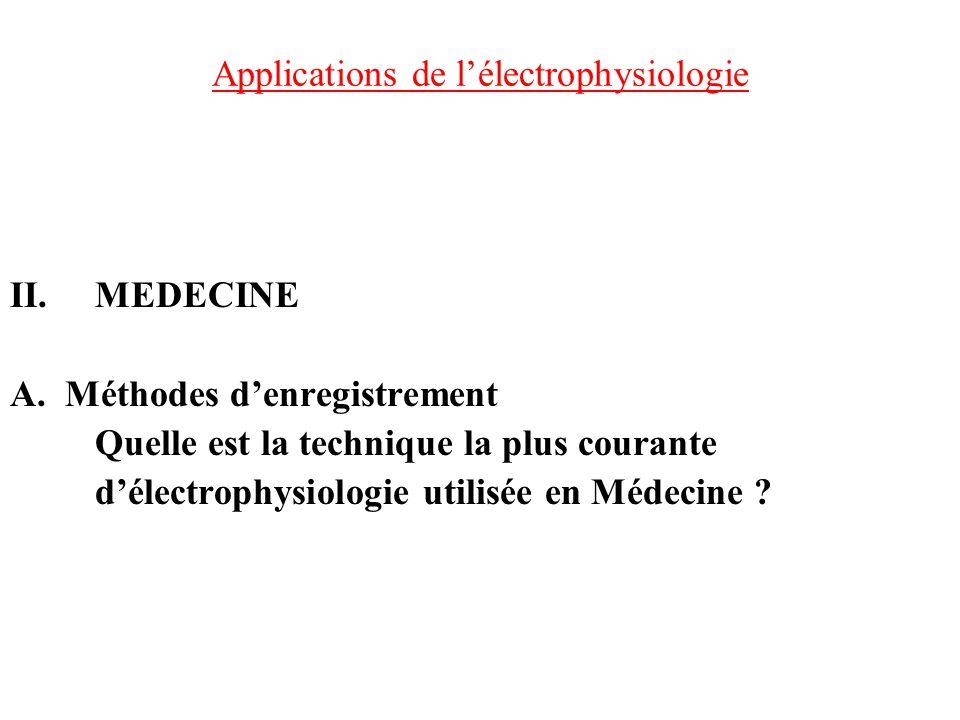 Applications de lélectrophysiologie II.MEDECINE A. Méthodes denregistrement Quelle est la technique la plus courante délectrophysiologie utilisée en M