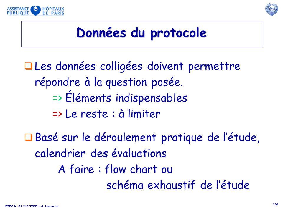 FIEC le 01/12/2009 – A Rousseau 19 Données du protocole Les données colligées doivent permettre répondre à la question posée. => Éléments indispensabl