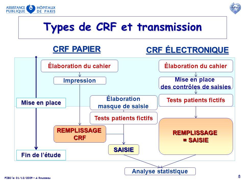 FIEC le 01/12/2009 – A Rousseau 8 CRF ÉLECTRONIQUE Élaboration du cahier Tests patients fictifs Mise en place des contrôles de saisies REMPLISSAGE = S