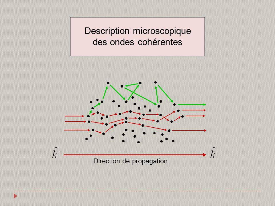 CPA Coherent Potential Approximation … La CPA est connue pour être « résistante » quand la concentration augmente.