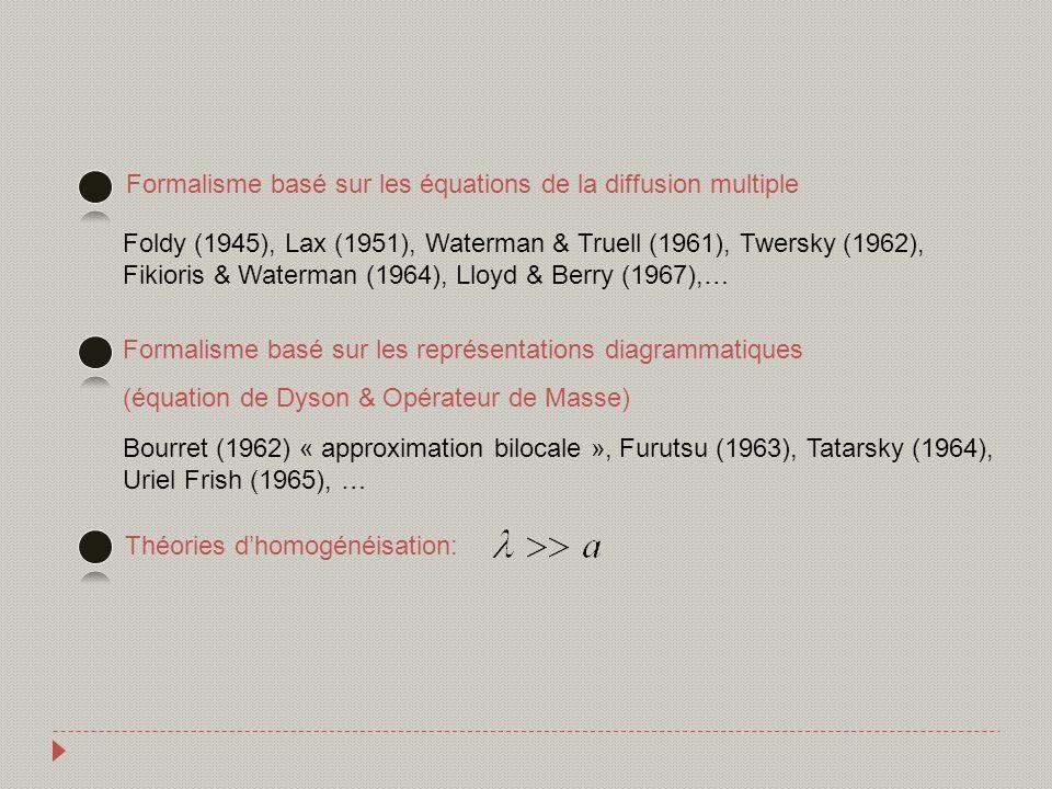 Formalisme basé sur les équations de la diffusion multiple Foldy (1945), Lax (1951), Waterman & Truell (1961), Twersky (1962), Fikioris & Waterman (19