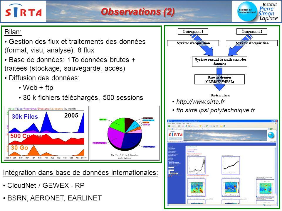 Bilan: Gestion des flux et traitements des données (format, visu, analyse): 8 flux Base de données: 1To données brutes + traitées (stockage, sauvegarde, accès) Diffusion des données: Web + ftp 30 k fichiers téléchargés, 500 sessions 30k Files 500 Connect.