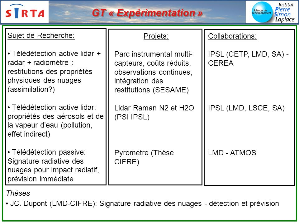 GT « Expérimentation » Sujet de Recherche: Télédétection active lidar + radar + radiomètre : restitutions des propriétés physiques des nuages (assimilation?) Télédétection active lidar: propriétés des aérosols et de la vapeur deau (pollution, effet indirect) Télédétection passive: Signature radiative des nuages pour impact radiatif, prévision immédiate Projets: Parc instrumental multi- capteurs, coûts réduits, observations continues, intégration des restitutions (SESAME) Lidar Raman N2 et H2O (PSI IPSL) Pyrometre (Thèse CIFRE) Collaborations: IPSL (CETP, LMD, SA) - CEREA IPSL (LMD, LSCE, SA) LMD - ATMOS Thèses JC.
