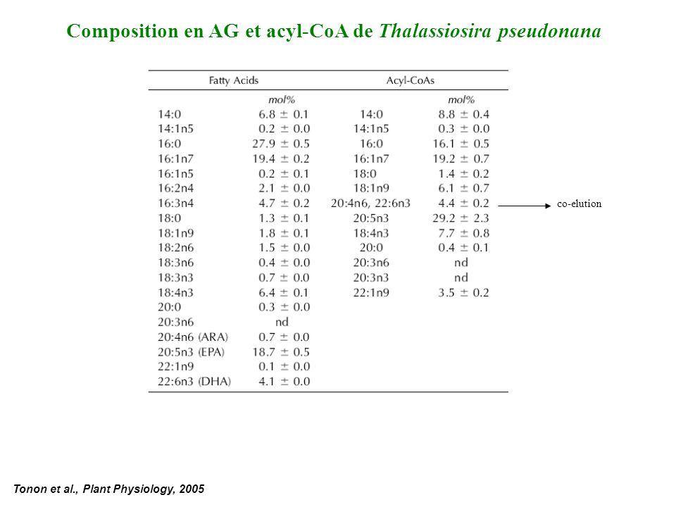 Composition en AG et acyl-CoA de Thalassiosira pseudonana co-elution Tonon et al., Plant Physiology, 2005