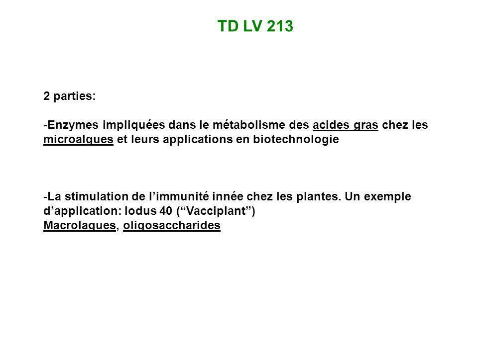 TD LV 213 2 parties: -Enzymes impliquées dans le métabolisme des acides gras chez les microalgues et leurs applications en biotechnologie -La stimulat