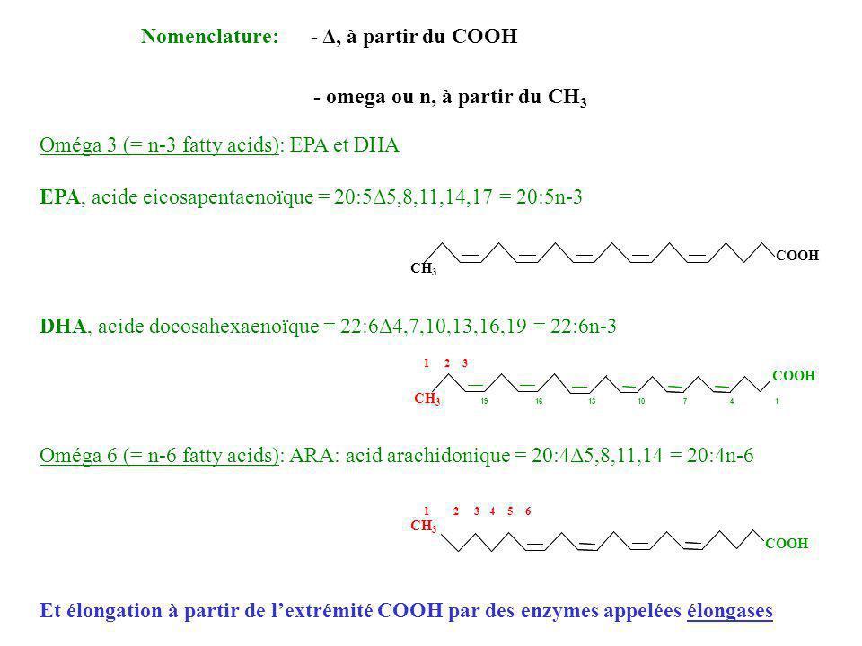 CH 3 COOH Oméga 3 (= n-3 fatty acids): EPA et DHA EPA, acide eicosapentaenoïque = 20:5Δ5,8,11,14,17 = 20:5n-3 DHA, acide docosahexaenoïque = 22:6Δ4,7,