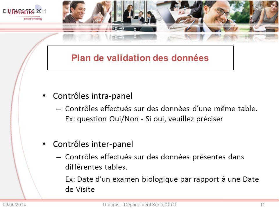 11Umanis – Département Santé/CRO06/06/2014 Plan de validation des données Contrôles intra-panel – Contrôles effectués sur des données dune même table.