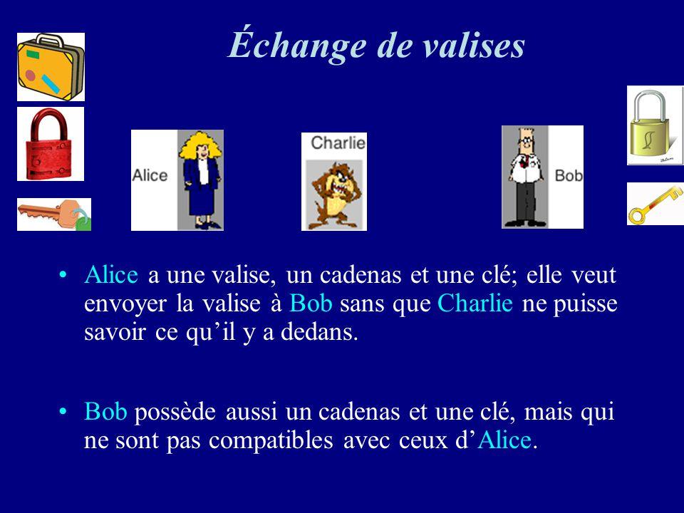 Échange de valises Alice a une valise, un cadenas et une clé; elle veut envoyer la valise à Bob sans que Charlie ne puisse savoir ce quil y a dedans.