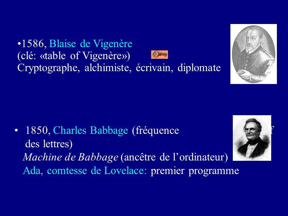 1850, Charles Babbage (fréquence of des lettres) Machine de Babbage (ancêtre de lordinateur) Ada, comtesse de Lovelace: premier programme 1586, Blaise de Vigenère (clé: «table of Vigenère») Cryptographe, alchimiste, écrivain, diplomate