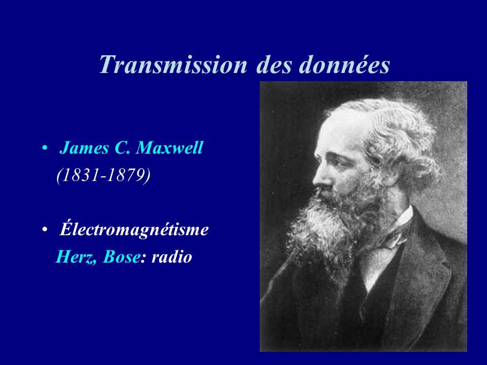 Transmission des données James C. Maxwell (1831-1879) Électromagnétisme Herz, Bose: radio