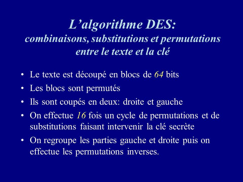 Lalgorithme DES: combinaisons, substitutions et permutations entre le texte et la clé Le texte est découpé en blocs de 64 bits Les blocs sont permutés Ils sont coupés en deux: droite et gauche On effectue 16 fois un cycle de permutations et de substitutions faisant intervenir la clé secrète On regroupe les parties gauche et droite puis on effectue les permutations inverses.