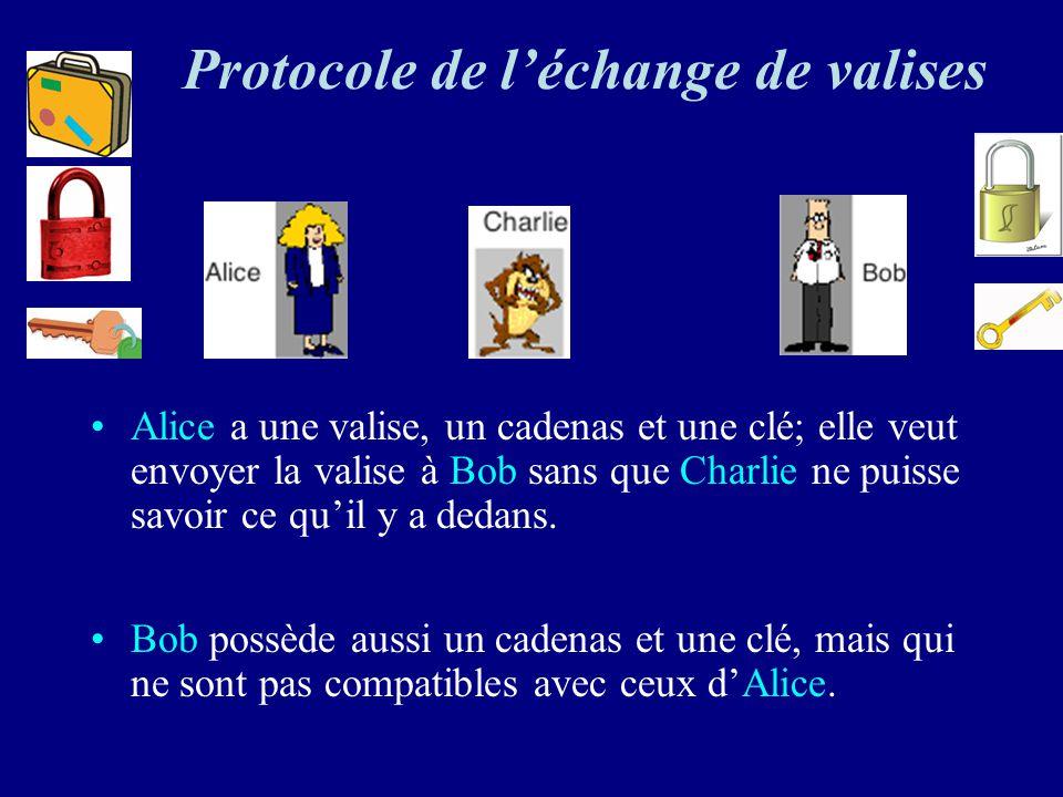 Protocole de léchange de valises Alice a une valise, un cadenas et une clé; elle veut envoyer la valise à Bob sans que Charlie ne puisse savoir ce quil y a dedans.