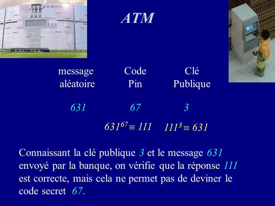 ATM message aléatoire 631 Code Pin 67 Clé Publique 3 631 67 111 111 3 631 Connaissant la clé publique 3 et le message 631 envoyé par la banque, on vérifie que la réponse 111 est correcte, mais cela ne permet pas de deviner le code secret 67.