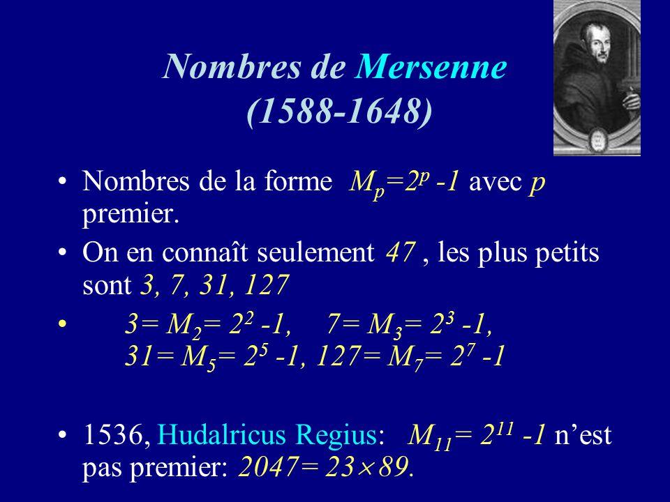Nombres de Mersenne (1588-1648) Nombres de la forme M p =2 p -1 avec p premier.