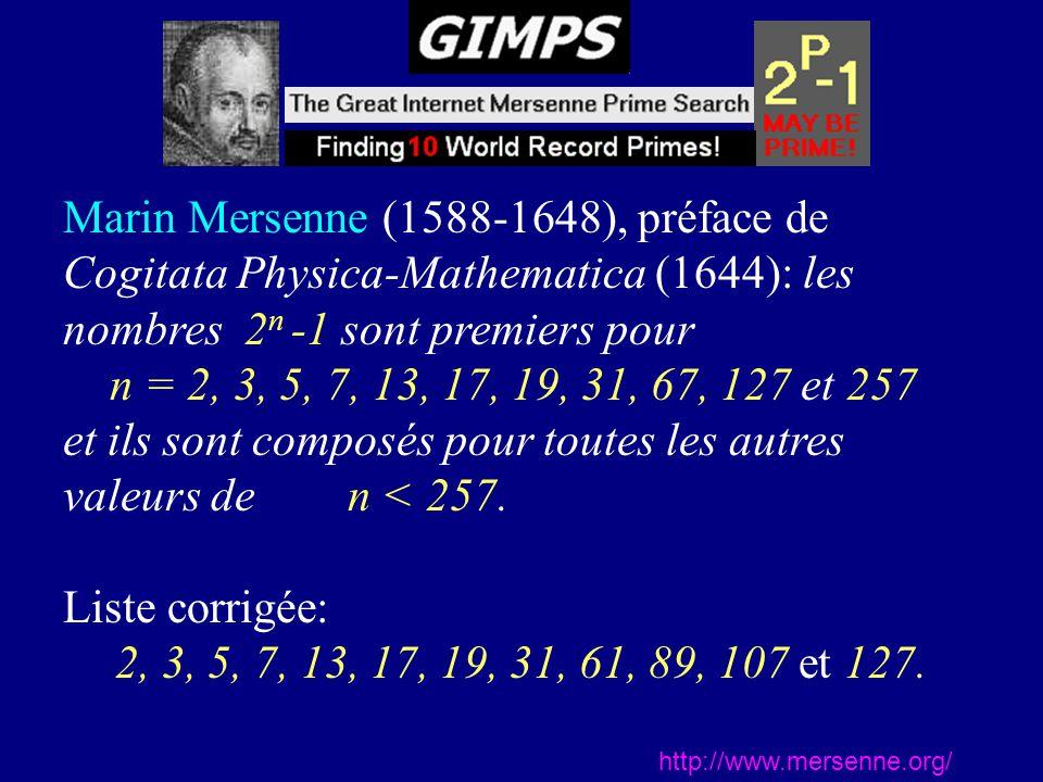 http://www.mersenne.org/ Marin Mersenne (1588-1648), préface de Cogitata Physica-Mathematica (1644): les nombres 2 n -1 sont premiers pour n = 2, 3, 5, 7, 13, 17, 19, 31, 67, 127 et 257 et ils sont composés pour toutes les autres valeurs de n < 257.