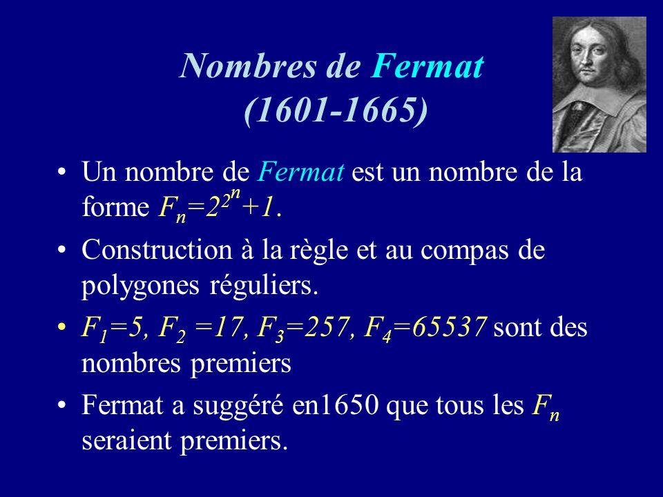 Nombres de Fermat (1601-1665) Un nombre de Fermat est un nombre de la forme F n =2 2 n +1.