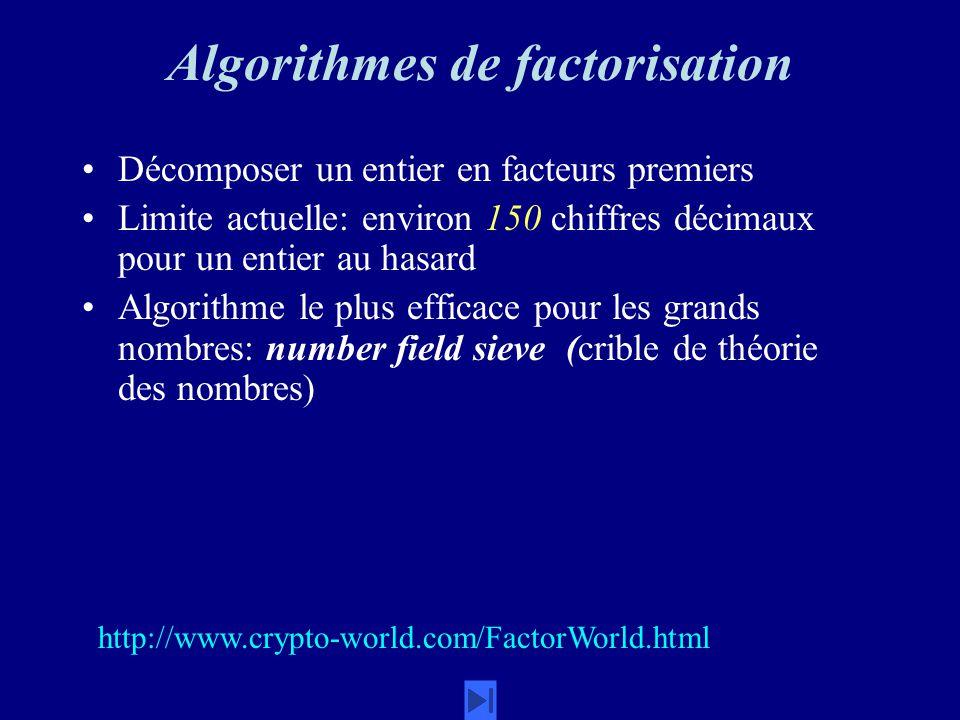Algorithmes de factorisation Décomposer un entier en facteurs premiers Limite actuelle: environ 150 chiffres décimaux pour un entier au hasard Algorithme le plus efficace pour les grands nombres: number field sieve (crible de théorie des nombres) http://www.crypto-world.com/FactorWorld.html