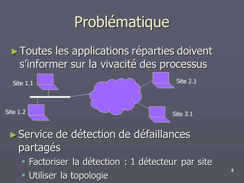5 Problématique Toutes les applications réparties doivent sinformer sur la vivacité des processus Toutes les applications réparties doivent sinformer