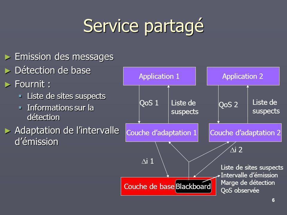 6 Service partagé Emission des messages Emission des messages Détection de base Détection de base Fournit : Fournit : Liste de sites suspects Liste de
