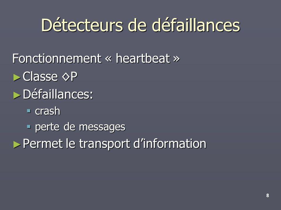 8 Détecteurs de défaillances Fonctionnement « heartbeat » Classe P Classe P Défaillances: Défaillances: crash crash perte de messages perte de message